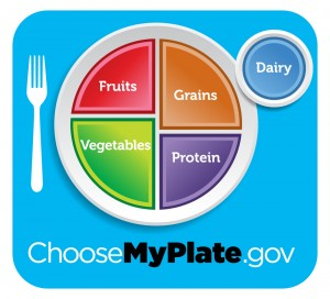 Make Half of Your Plate Fruits and Veggies