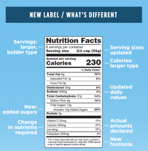 New 2016 FDA Nutrition Facts Food Label