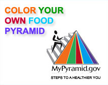 Color your own food pyramid